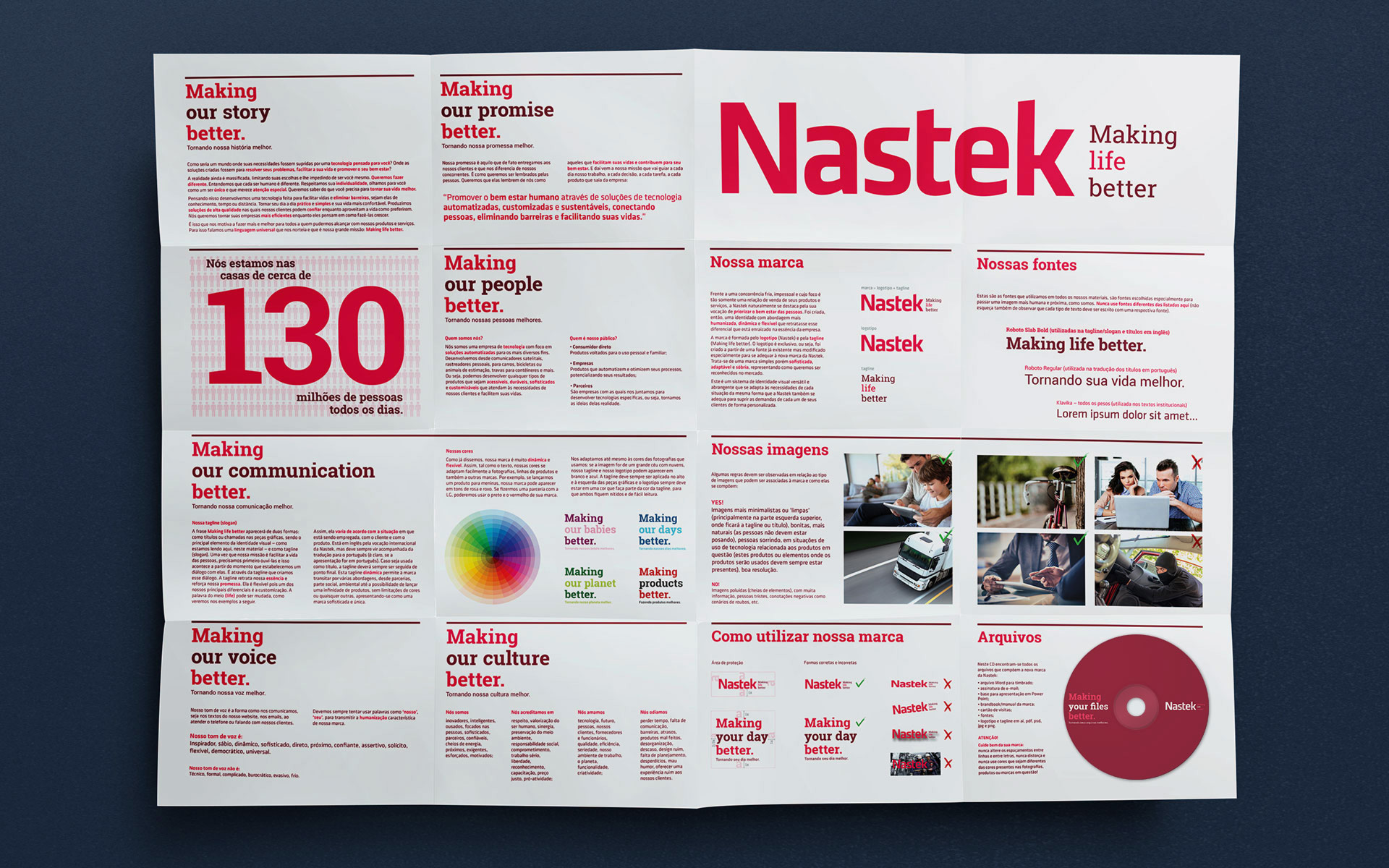 Case Nastek Imagem 2